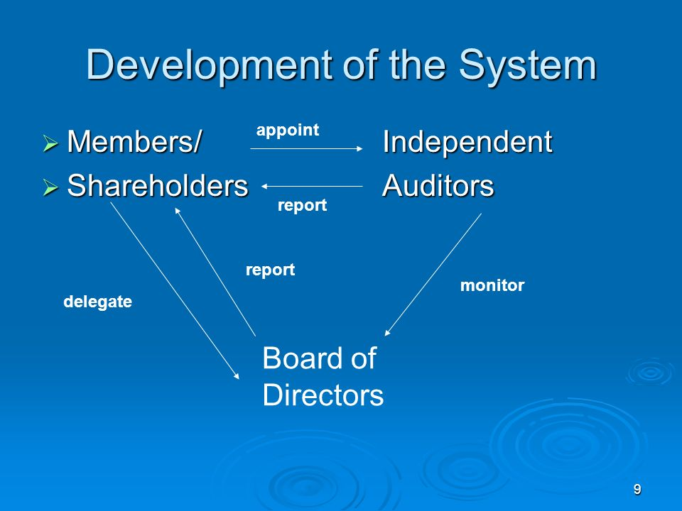 9 Development of the System Members/Independent Members/Independent ShareholdersAuditors ShareholdersAuditors appoint report Board of Directors report