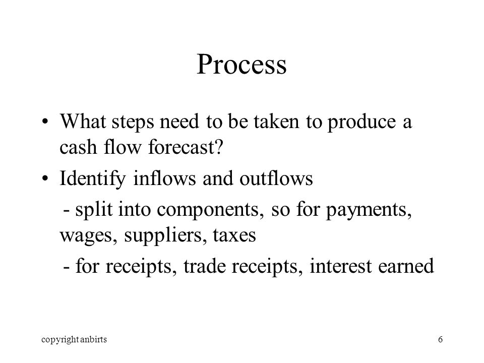 copyright anbirts6 Process What steps need to be taken to produce a cash flow forecast.