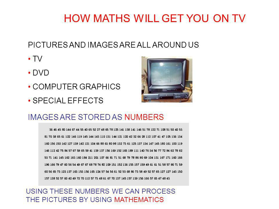 HOW MATHS WILL GET YOU ON TV PICTURES AND IMAGES ARE ALL AROUND US TV DVD COMPUTER GRAPHICS SPECIAL EFFECTS IMAGES ARE STORED AS NUMBERS USING THESE N