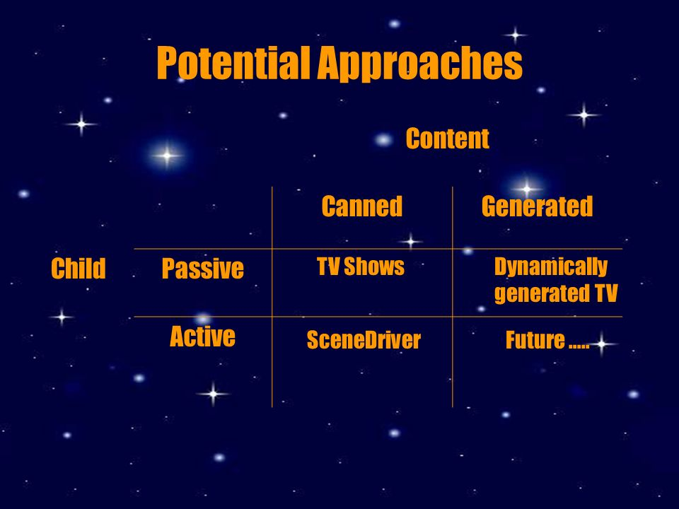 Potential Approaches Content CannedGenerated ChildPassive Active TV Shows SceneDriver Dynamically generated TV Future …..