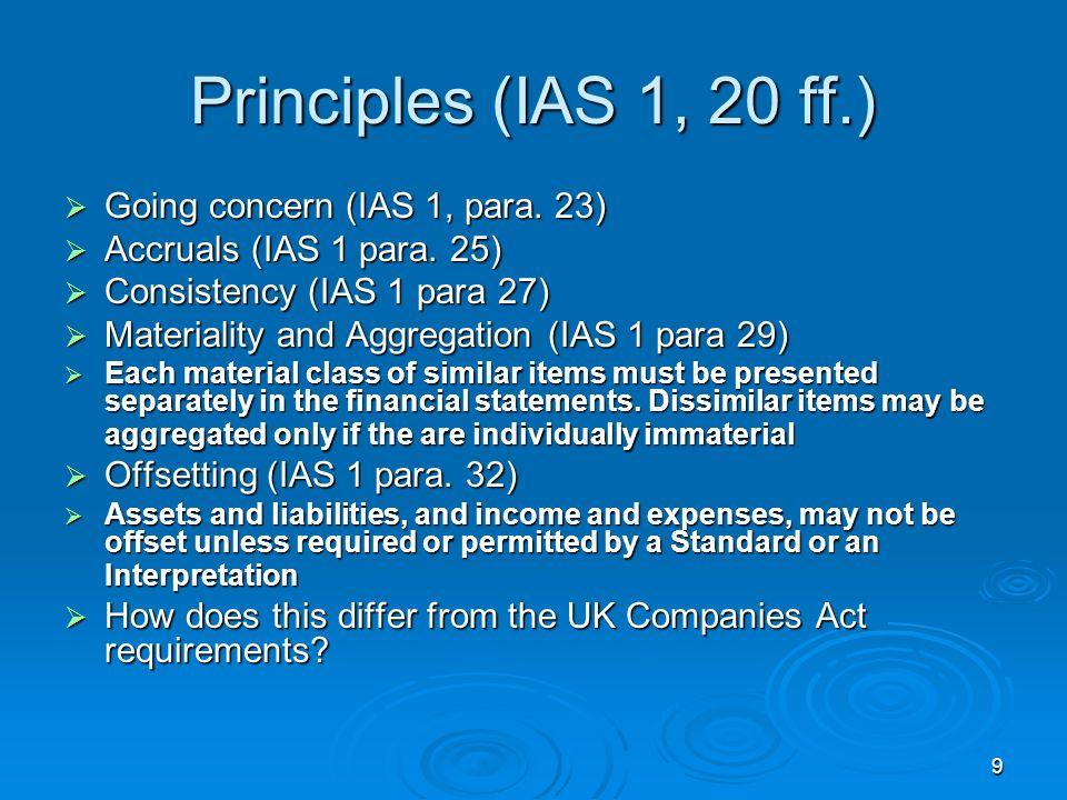 9 Principles (IAS 1, 20 ff.) Going concern (IAS 1, para.