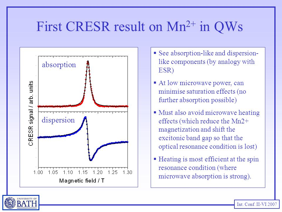 Int. Conf. II-VI 2007 First CRESR result on Mn 2+ in QWs See absorption-like and dispersion- like components (by analogy with ESR) At low microwave po