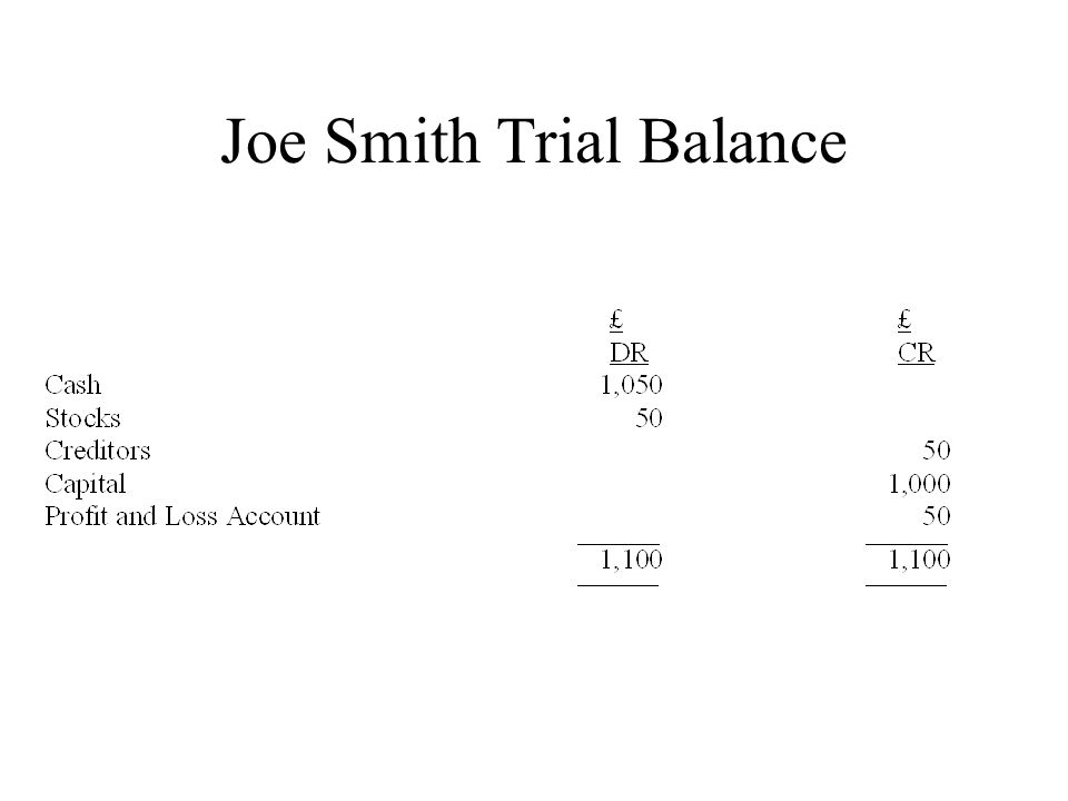 Joe Smith Trial Balance