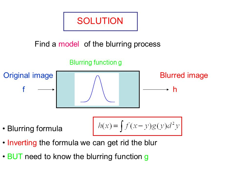 SOLUTION Find a model of the blurring process Original image f Blurred image h Blurring formula Inverting the formula we can get rid the blur BUT need to know the blurring function g Blurring function g
