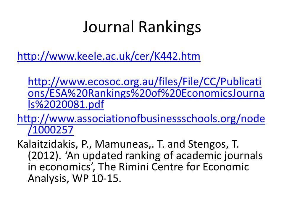 Journal Rankings http://www.keele.ac.uk/cer/K442.htm http://www.ecosoc.org.au/files/File/CC/Publicati ons/ESA%20Rankings%20of%20EconomicsJourna ls%2020081.pdf http://www.ecosoc.org.au/files/File/CC/Publicati ons/ESA%20Rankings%20of%20EconomicsJourna ls%2020081.pdf http://www.associationofbusinessschools.org/node /1000257 Kalaitzidakis, P., Mamuneas,.