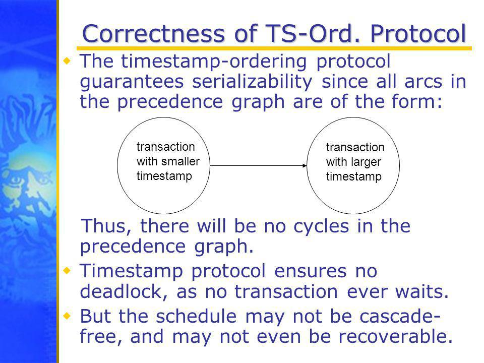 Correctness of TS-Ord. Protocol The timestamp-ordering protocol guarantees serializability since all arcs in the precedence graph are of the form: Thu