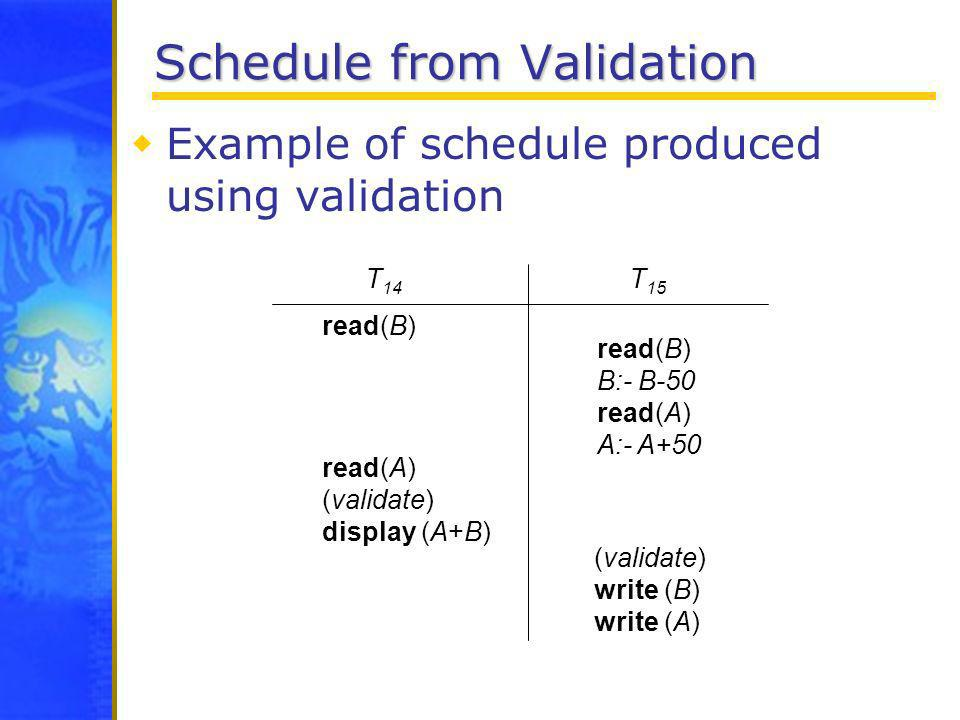 Schedule from Validation Example of schedule produced using validation T 14 T 15 read(B) B:- B-50 read(A) A:- A+50 read(A) (validate) display (A+B) (v