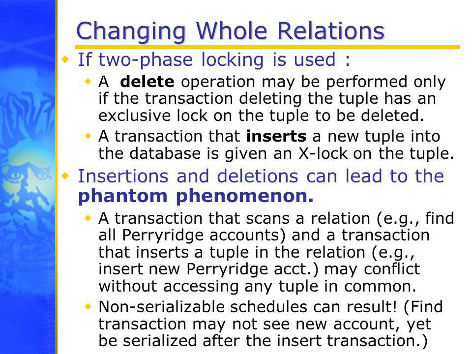 Changing Whole Relations If two-phase locking is used : A delete operation may be performed only if the transaction deleting the tuple has an exclusiv