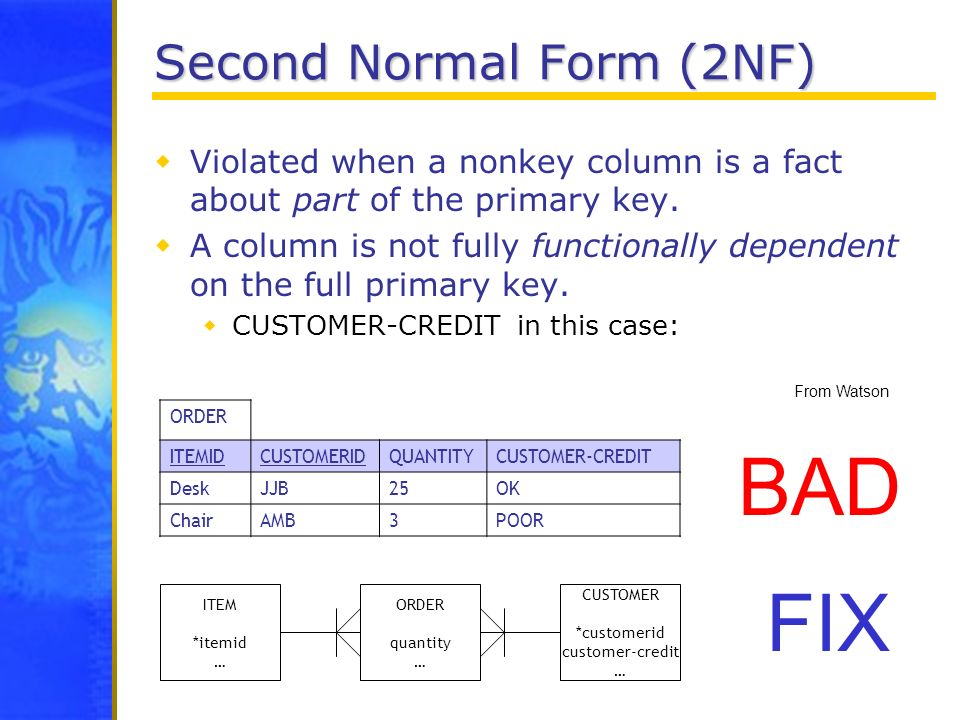 Second Normal Form (2NF) Violated when a nonkey column is a fact about part of the primary key. A column is not fully functionally dependent on the fu