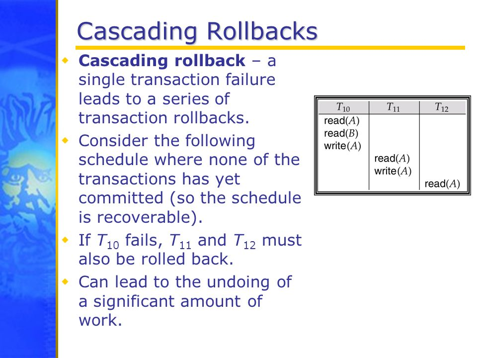 Cascading Rollbacks Cascading rollback – a single transaction failure leads to a series of transaction rollbacks. Consider the following schedule wher