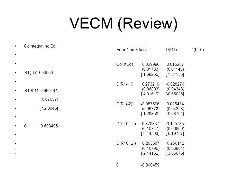 VECM (Review) Cointegrating Eq: R1(-1)1.000000 R10(-1) -0.980444 (0.07657) [-12.8046] C 0.603495 Error Correction:D(R1)D(R10) CointEq1-0.029996 0.015287 (0.01783) (0.01140) [-1.68255][ 1.34155] D(R1(-1)) 0.273219-0.028276 (0.06803) (0.04348) [ 4.01619][-0.65026] D(R1(-2))-0.087596 0.025434 (0.06772) (0.04328) [-1.29358][ 0.58761] D(R10(-1)) 0.370337 0.425735 (0.10747) (0.06869) [ 3.44593][ 6.19757] D(R10(-2))-0.263587-0.266142 (0.10796) (0.06901) [-2.44152][-3.85675] C-0.000459
