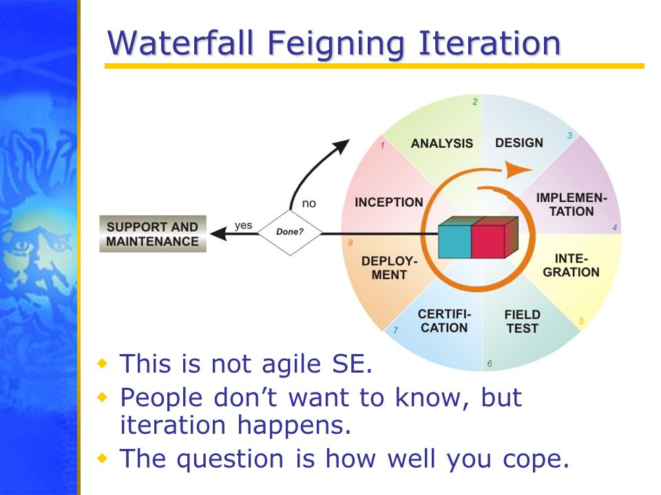 Waterfall Feigning Iteration This is not agile SE. People dont want to know, but iteration happens. The question is how well you cope.