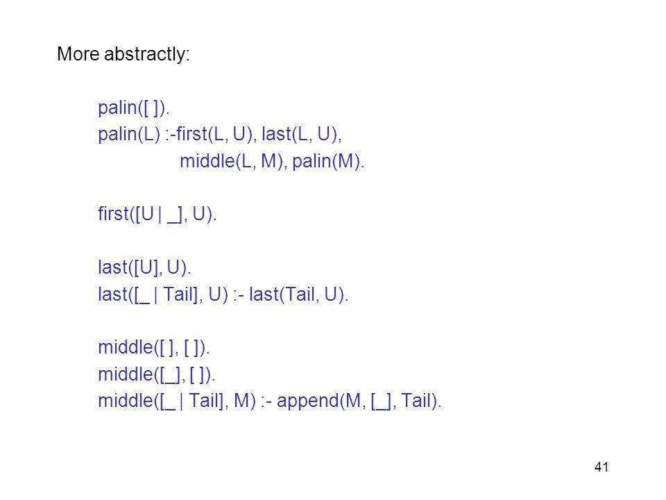 41 More abstractly: palin([ ]). palin(L) :-first(L, U), last(L, U), middle(L, M), palin(M). first([U | _], U). last([U], U). last([_ | Tail], U) :- la