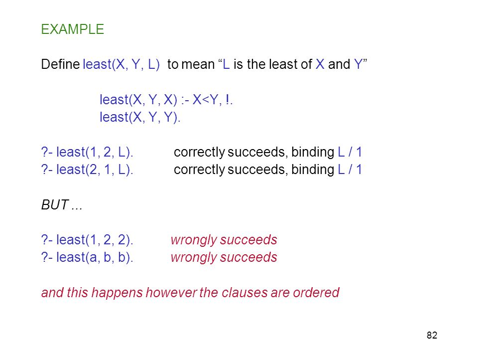 82 EXAMPLE Define least(X, Y, L) to mean L is the least of X and Y least(X, Y, X) :- X<Y, !. least(X, Y, Y). ?- least(1, 2, L). correctly succeeds, bi