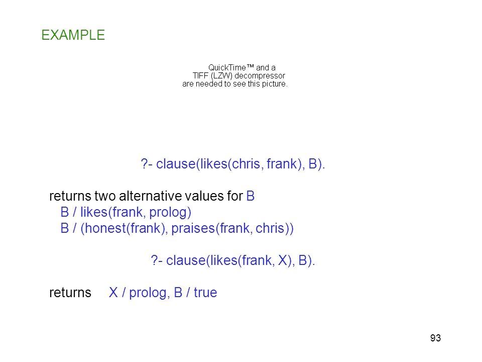 93 EXAMPLE ?- clause(likes(chris, frank), B). returns two alternative values for B B / likes(frank, prolog) B / (honest(frank), praises(frank, chris))