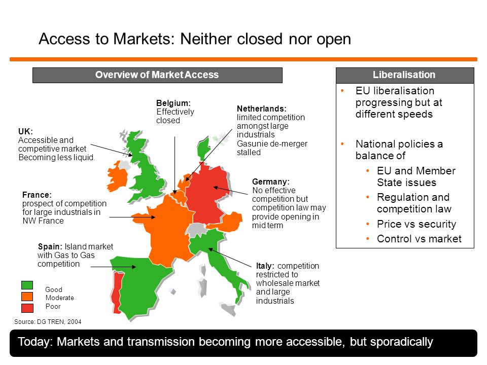 Access to Markets: Neither closed nor open Good Moderate Poor EU liberalisation progressing but at different speeds National policies a balance of EU and Member State issues Regulation and competition law Price vs security Control vs market UK: Accessible and competitive market Becoming less liquid.