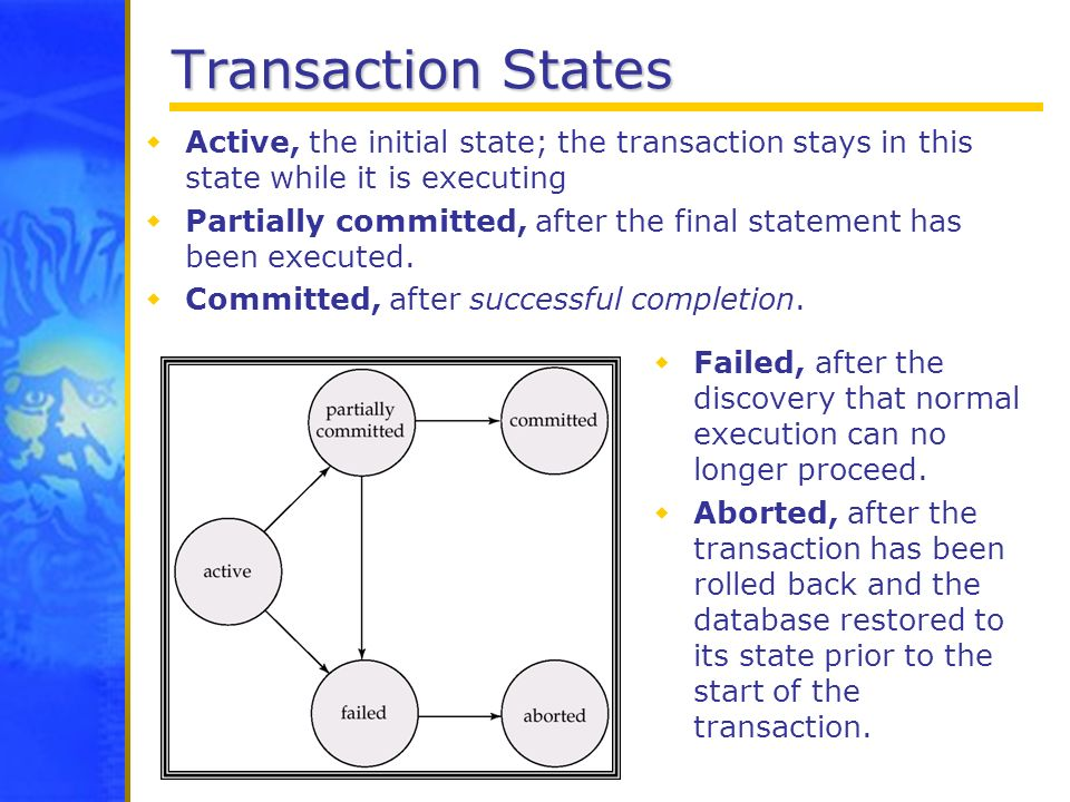 Transaction States Active, the initial state; the transaction stays in this state while it is executing Partially committed, after the final statement
