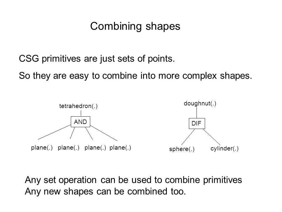 Combining shapes CSG primitives are just sets of points. So they are easy to combine into more complex shapes. plane(.) tetrahedron(.) AND sphere(.) c