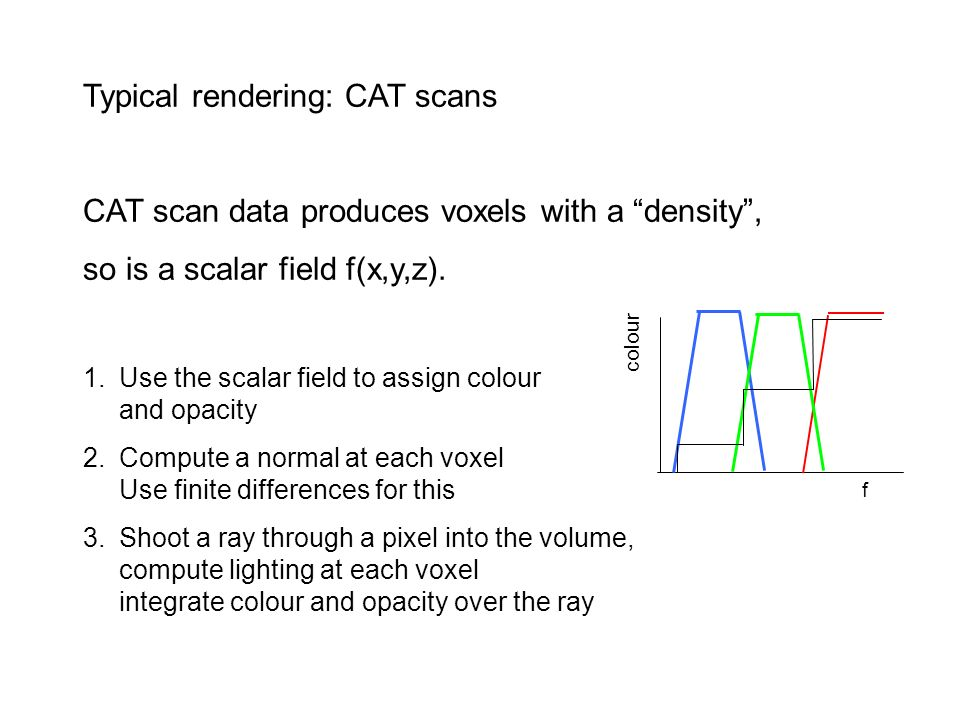 Typical rendering: CAT scans CAT scan data produces voxels with a density, so is a scalar field f(x,y,z). 1.Use the scalar field to assign colour and