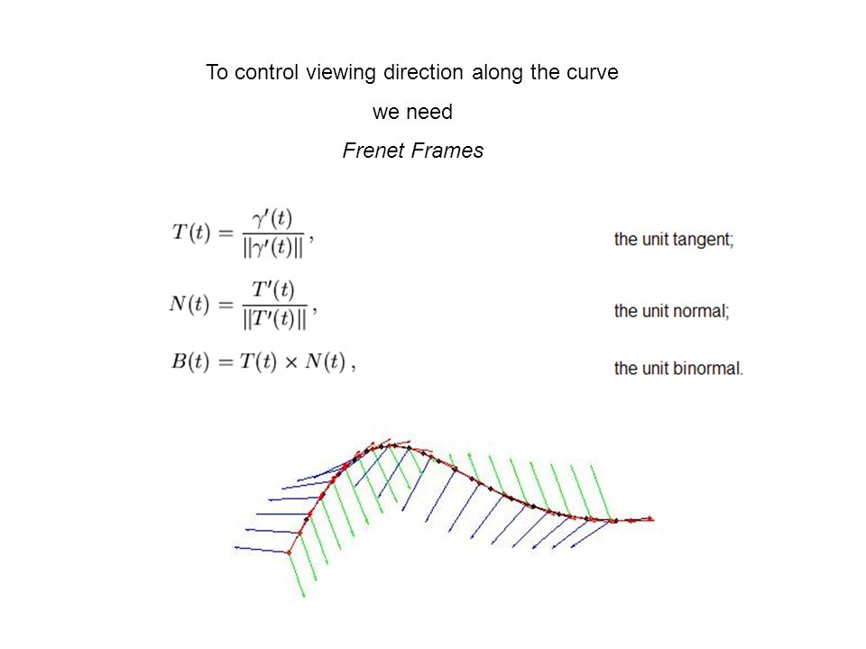 To control viewing direction along the curve we need Frenet Frames
