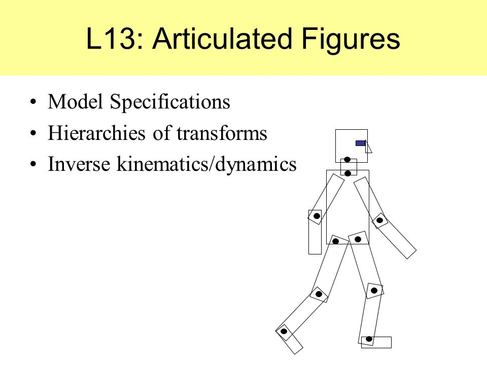 Model Specifications Hierarchies of transforms Inverse kinematics/dynamics L13: Articulated Figures