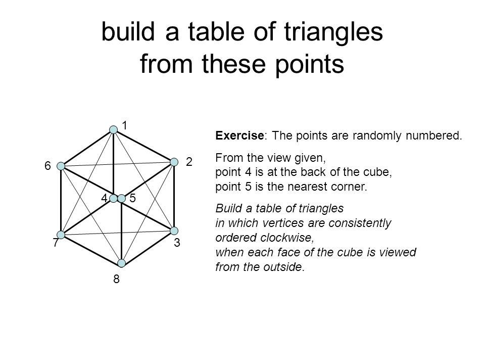 build a table of triangles from these points 1 2 3 45 6 7 8 Exercise: The points are randomly numbered. From the view given, point 4 is at the back of