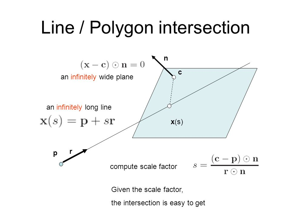 Line / Polygon intersection p r x(s) c n an infinitely wide plane an infinitely long line compute scale factor Given the scale factor, the intersectio