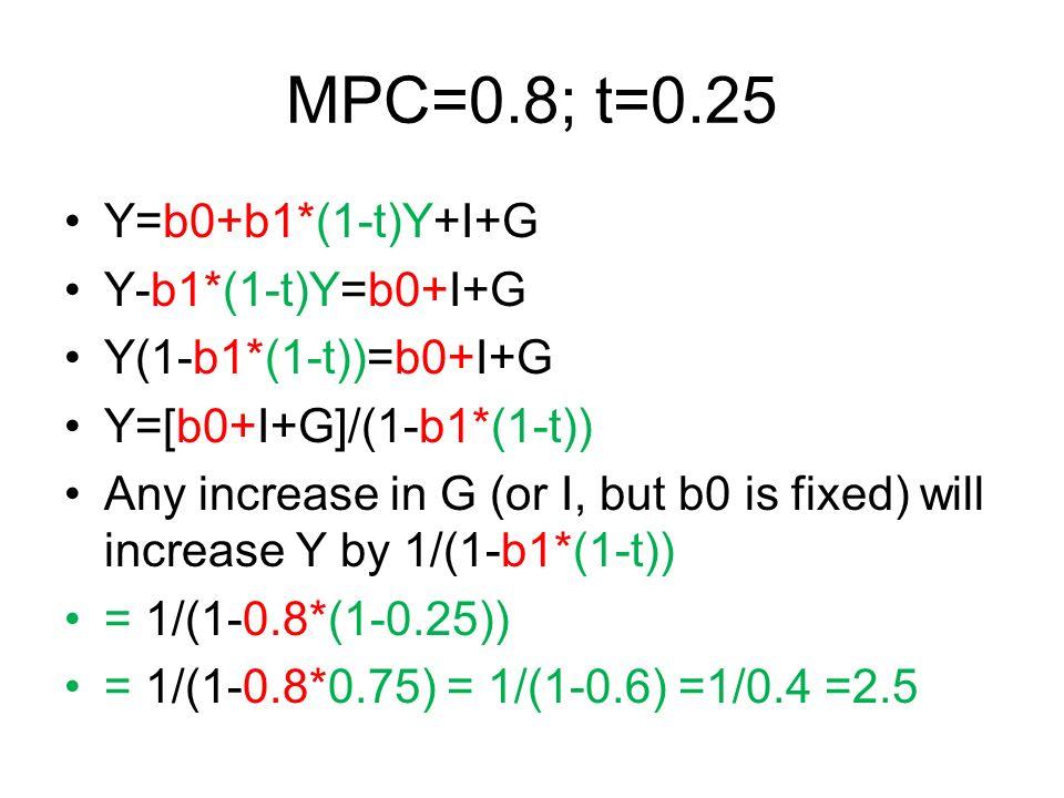MPC=0.8; t=0.25 Y=b0+b1*(1-t)Y+I+G Y-b1*(1-t)Y=b0+I+G Y(1-b1*(1-t))=b0+I+G Y=[b0+I+G]/(1-b1*(1-t)) Any increase in G (or I, but b0 is fixed) will incr