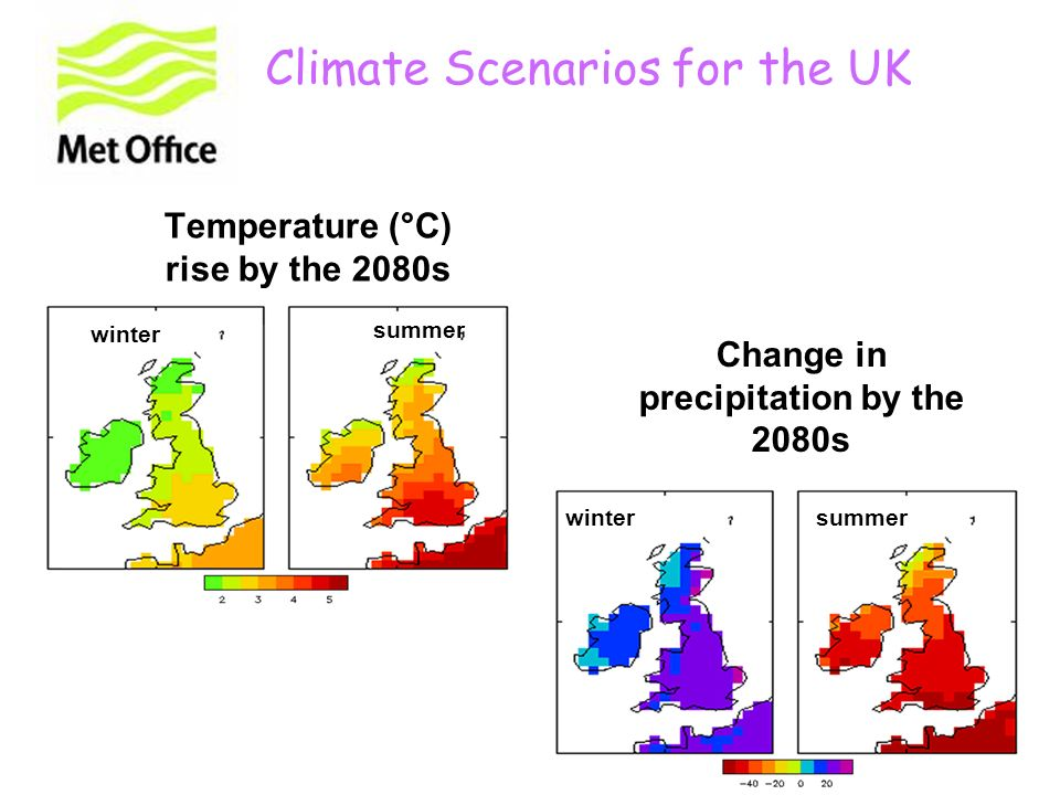 Temperature (°C) rise by the 2080s Climate Scenarios for the UK summer winter Change in precipitation by the 2080s wintersummer