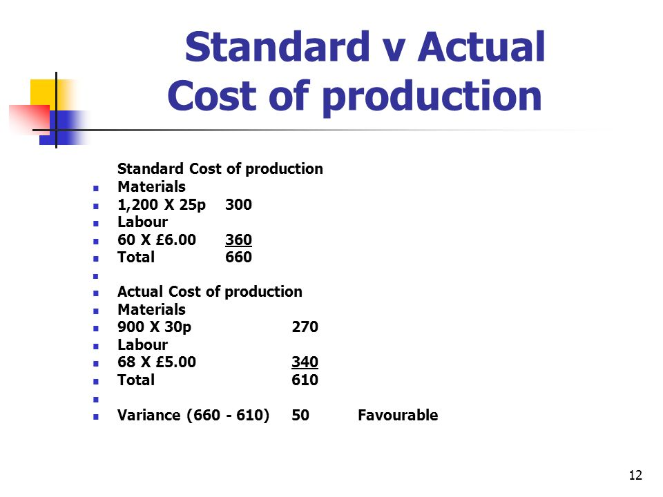 12 Standard v Actual Cost of production Standard Cost of production Materials 1,200 X 25p300 Labour 60 X £6.00360 Total660 Actual Cost of production M