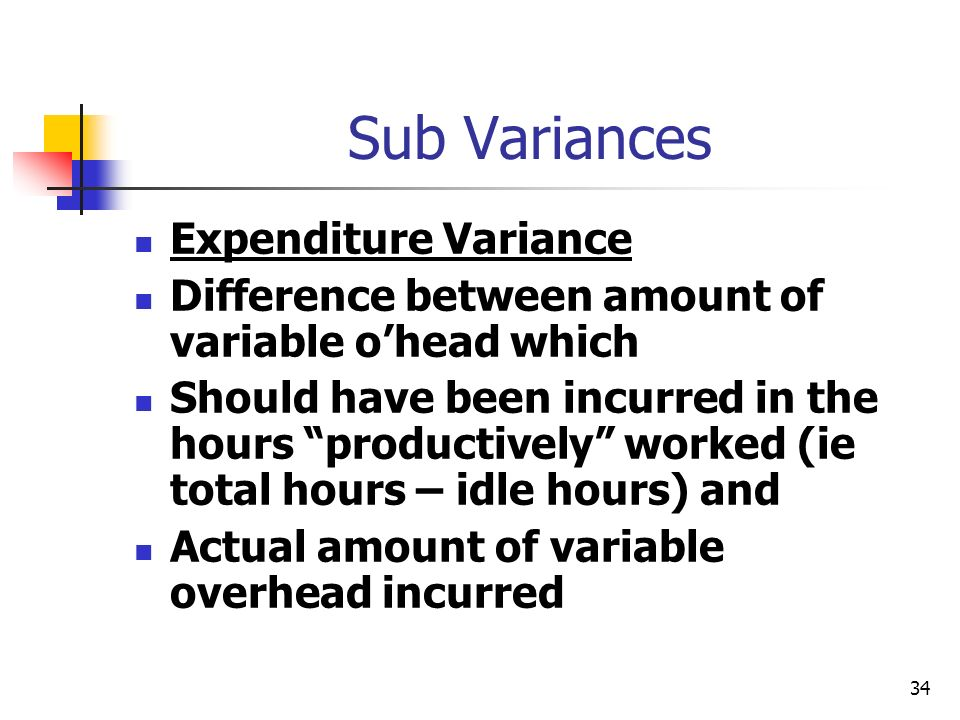 34 Sub Variances Expenditure Variance Difference between amount of variable ohead which Should have been incurred in the hours productively worked (ie