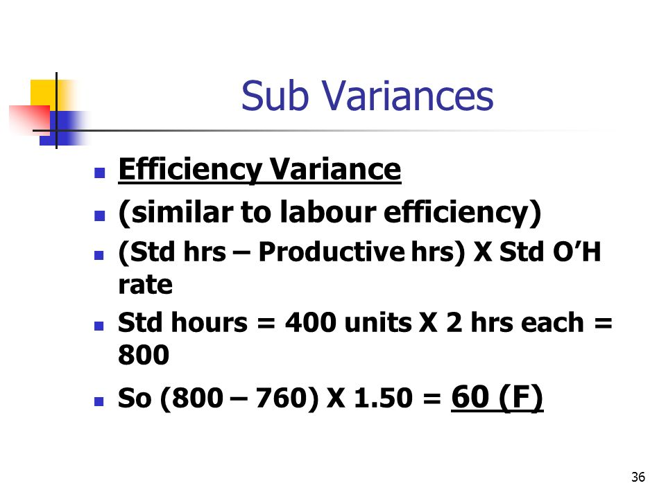 36 Sub Variances Efficiency Variance (similar to labour efficiency) (Std hrs – Productive hrs) X Std OH rate Std hours = 400 units X 2 hrs each = 800