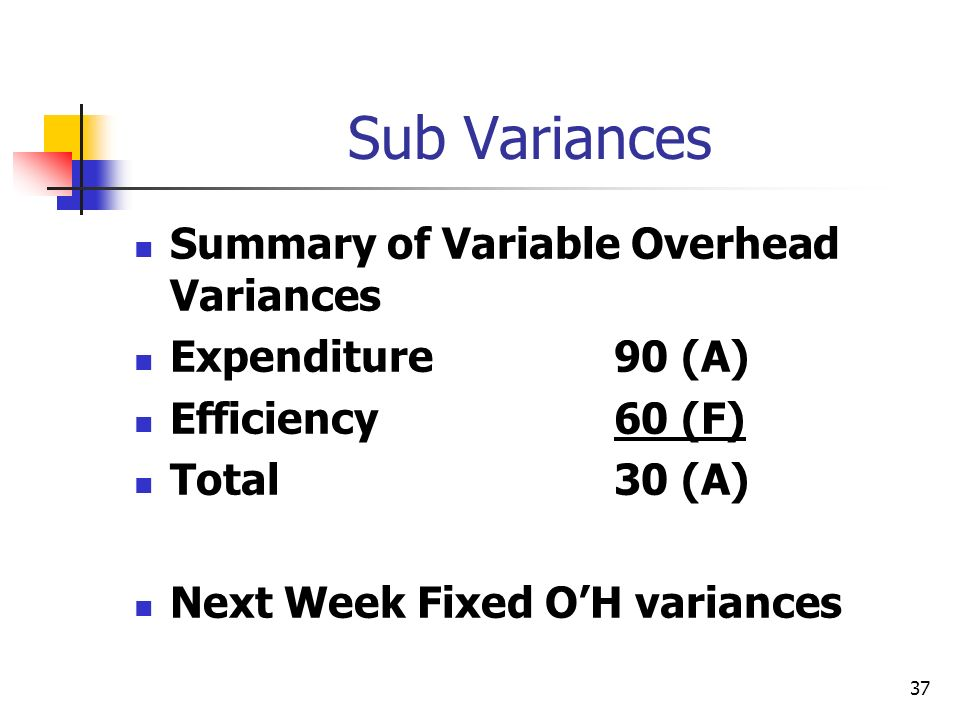 37 Sub Variances Summary of Variable Overhead Variances Expenditure90 (A) Efficiency60 (F) Total30 (A) Next Week Fixed OH variances