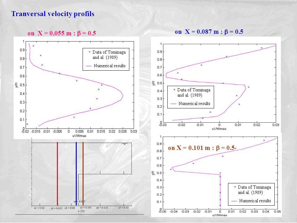 15 Tranversal velocity profils on X = 0.087 m : = 0.5 on X = 0.101 m : = 0.5 on X = 0.055 m : = 0.5