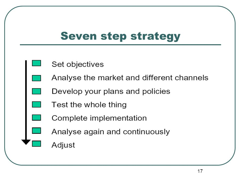17 Seven step strategy