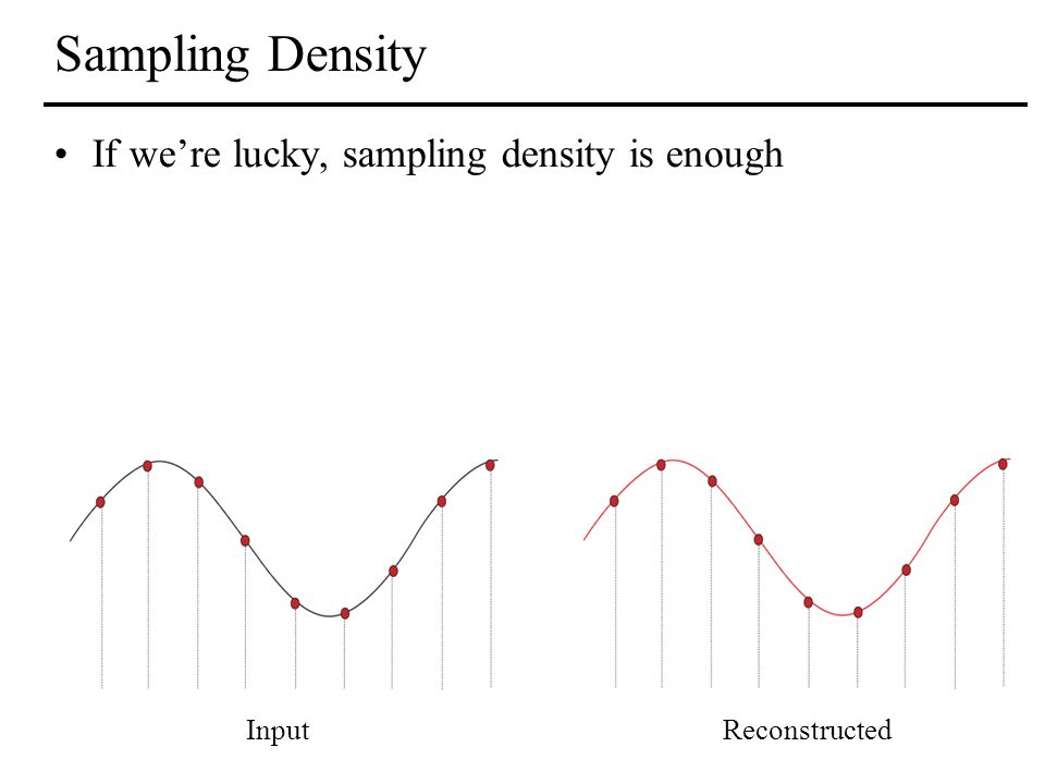 Sampling Density If were lucky, sampling density is enough InputReconstructed