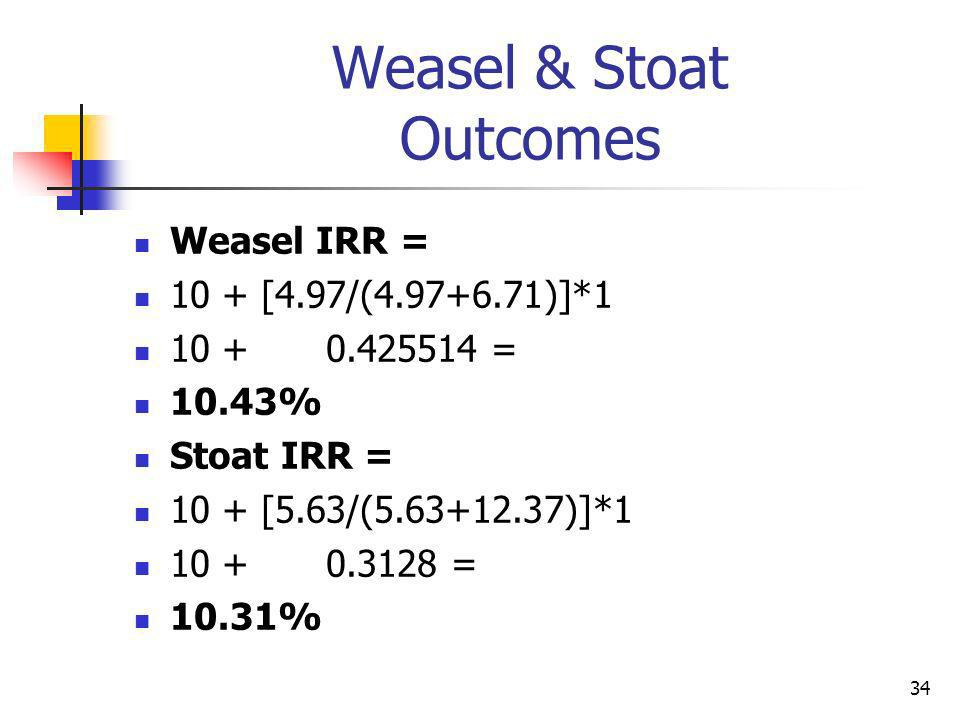 34 Weasel & Stoat Outcomes Weasel IRR = 10 + [4.97/(4.97+6.71)]*1 10 +0.425514 = 10.43% Stoat IRR = 10 + [5.63/(5.63+12.37)]*1 10 +0.3128 = 10.31%