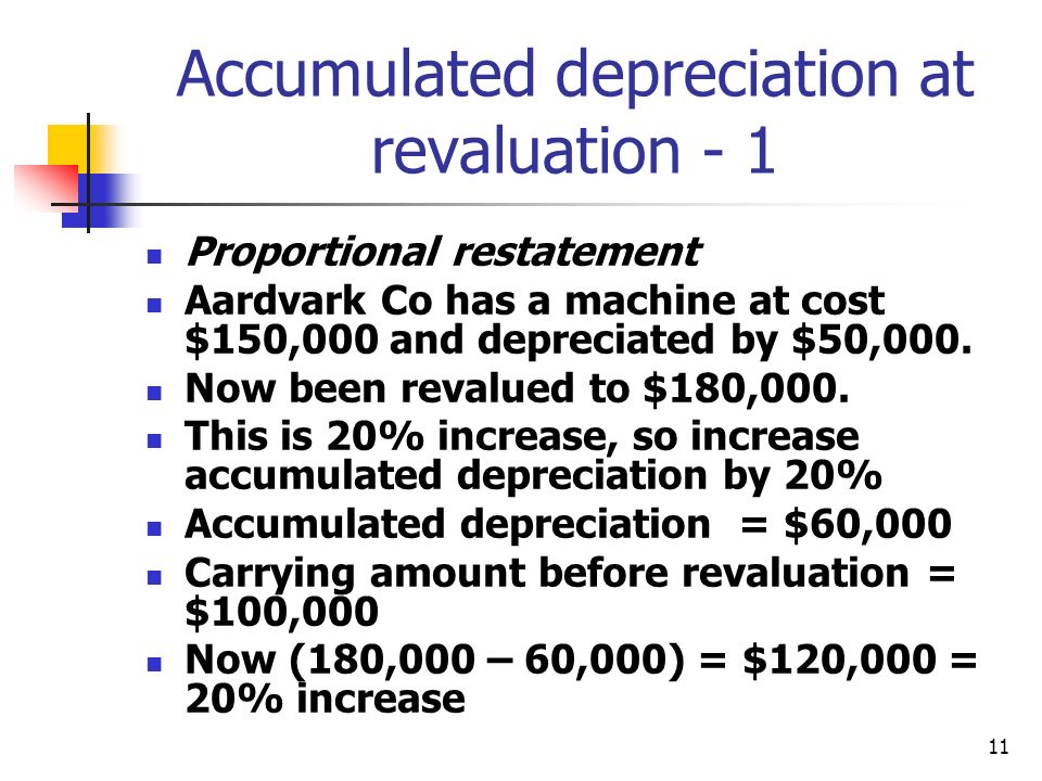 11 Accumulated depreciation at revaluation - 1 Proportional restatement Aardvark Co has a machine at cost $150,000 and depreciated by $50,000. Now bee
