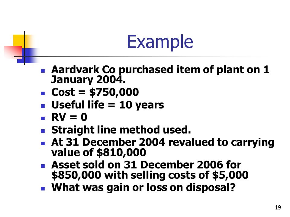 19 Example Aardvark Co purchased item of plant on 1 January 2004.