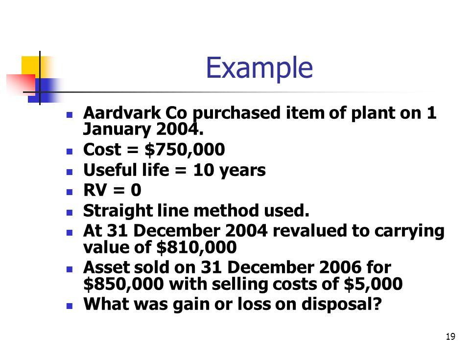 19 Example Aardvark Co purchased item of plant on 1 January 2004. Cost = $750,000 Useful life = 10 years RV = 0 Straight line method used. At 31 Decem
