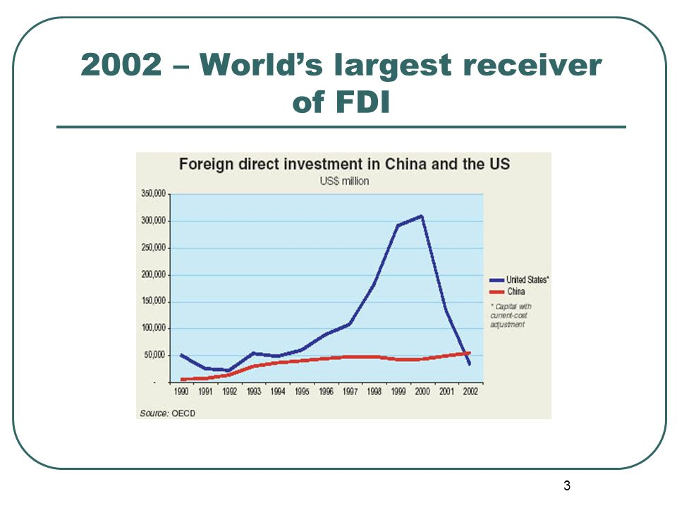 – Worlds largest receiver of FDI