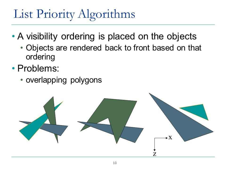 10 List Priority Algorithms A visibility ordering is placed on the objects Objects are rendered back to front based on that ordering Problems: overlap