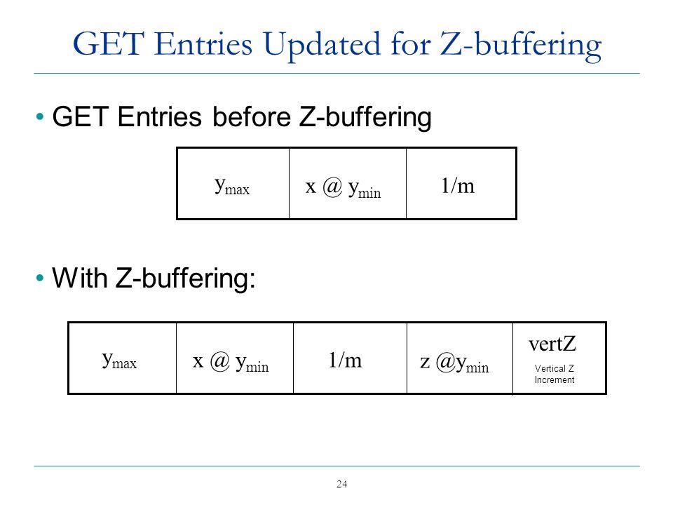24 GET Entries Updated for Z-buffering GET Entries before Z-buffering With Z-buffering: y max x @ y min 1/m y max x @ y min 1/m z @y min vertZ Vertica