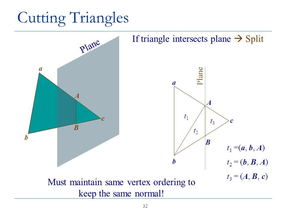 32 Cutting Triangles Must maintain same vertex ordering to keep the same normal! t 1 =(a, b, A) t 2 = (b, B, A) t 3 = (A, B, c) b a A B c t1t1 t2t2 t3
