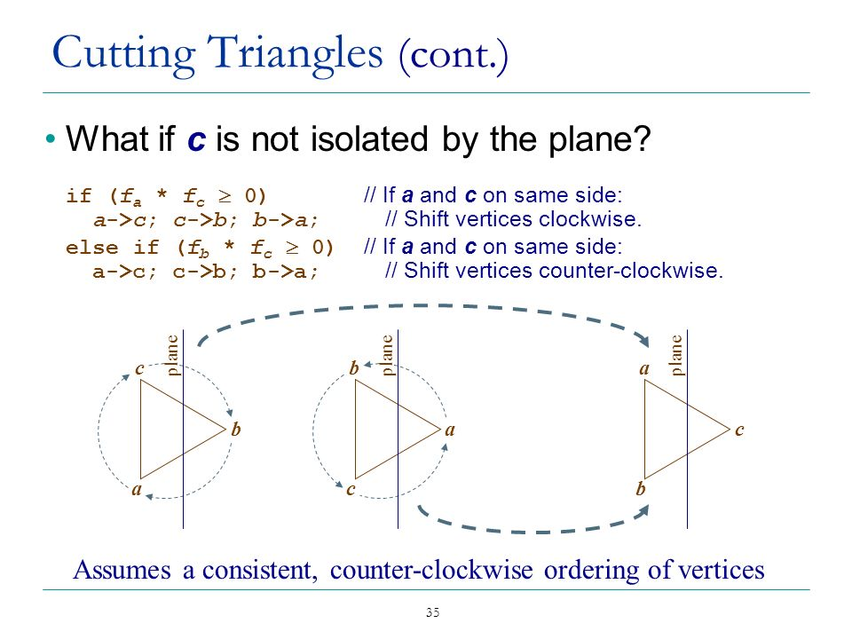 35 Cutting Triangles (cont.) What if c is not isolated by the plane? if (f a * f c 0) // If a and c on same side: a->c; c->b; b->a; // Shift vertices