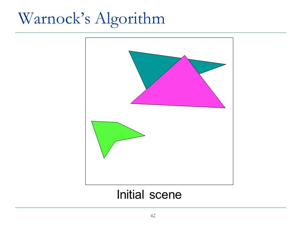 42 Warnocks Algorithm Initial scene