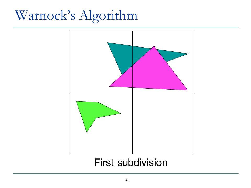 43 Warnocks Algorithm First subdivision