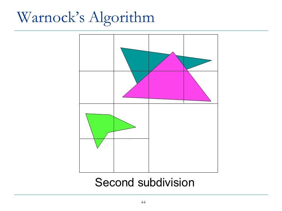 44 Warnocks Algorithm Second subdivision