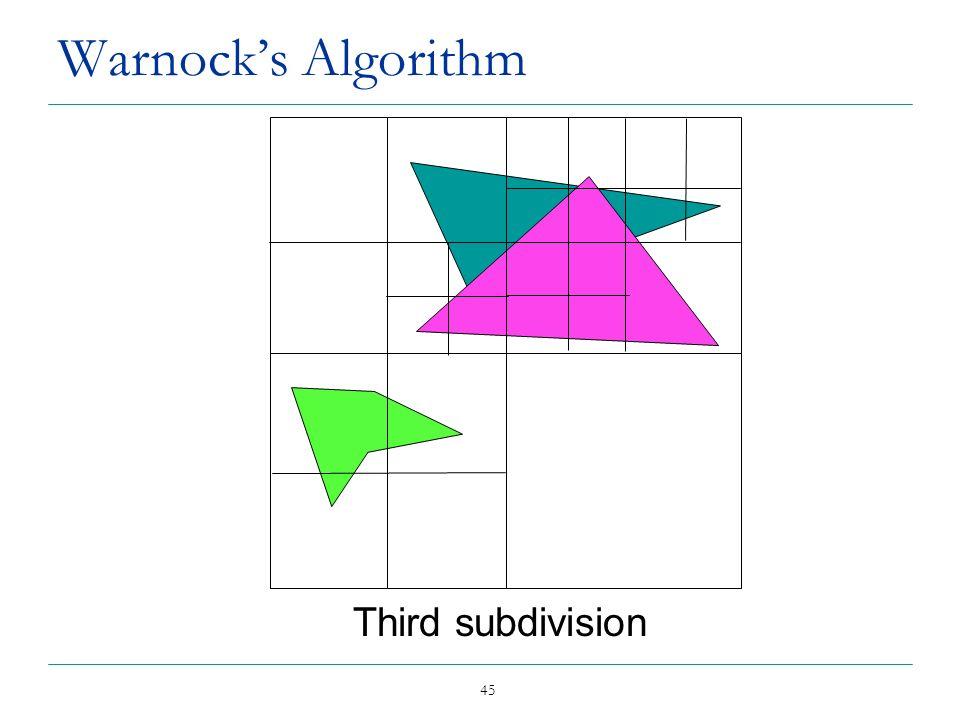 45 Warnocks Algorithm Third subdivision