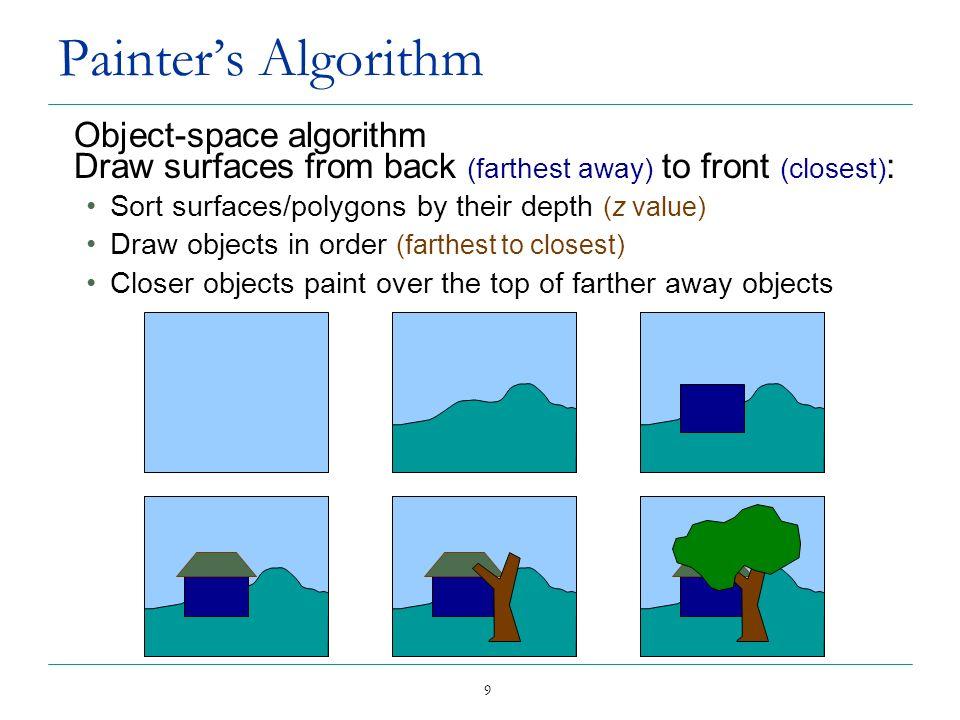 40 Warnocks Algorithm Disjoint polygons do not influence an area.